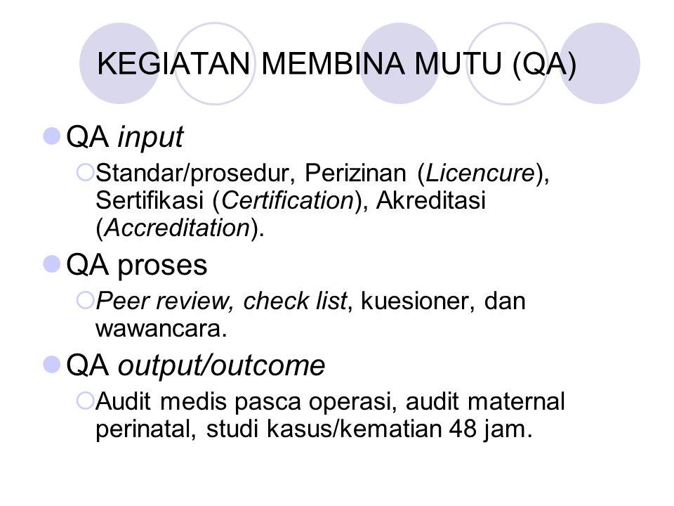 KEGIATAN MEMBINA MUTU (QA)