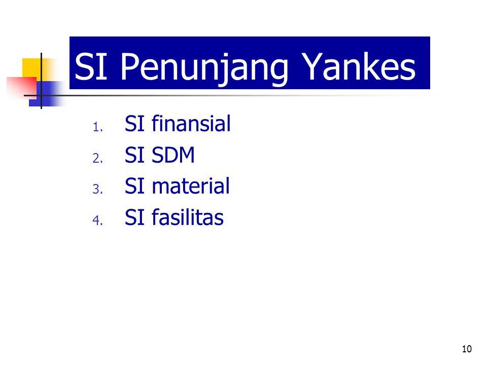 SI Penunjang Yankes SI finansial SI SDM SI material SI fasilitas