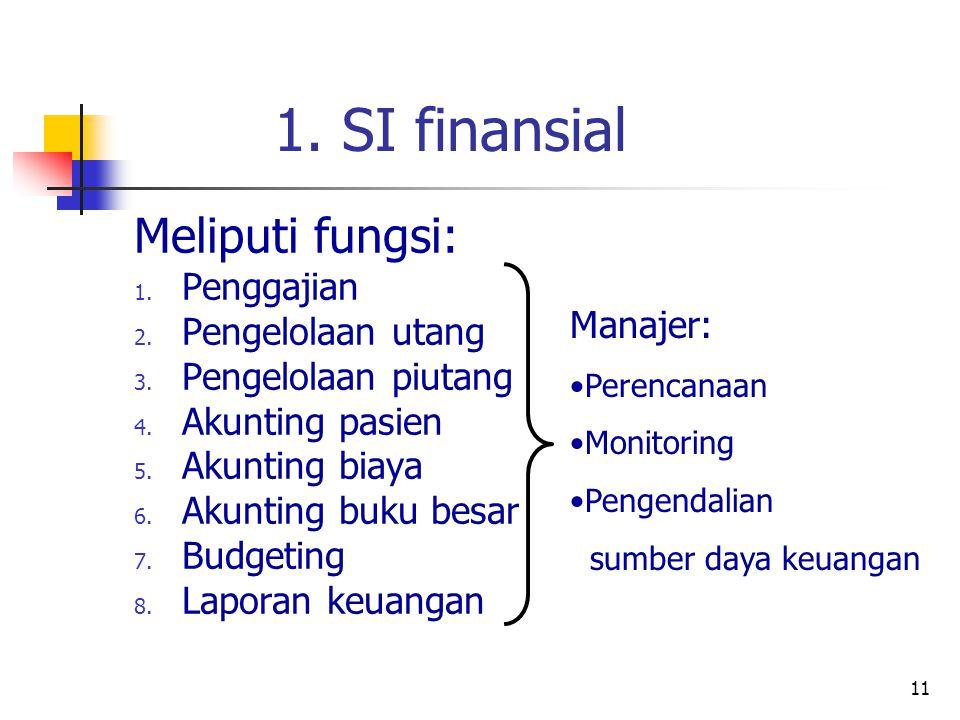 1. SI finansial Meliputi fungsi: Penggajian Pengelolaan utang
