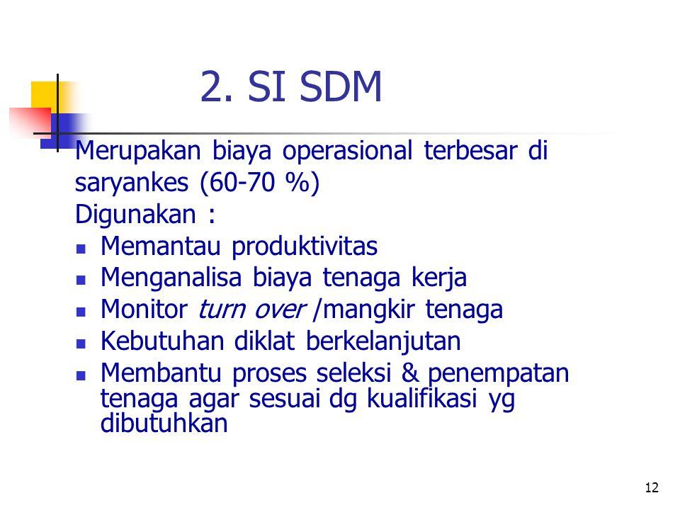 2. SI SDM Merupakan biaya operasional terbesar di saryankes (60-70 %)