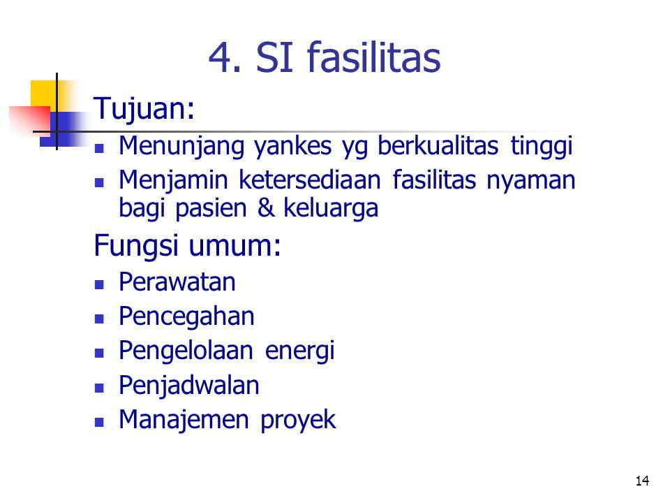 4. SI fasilitas Tujuan: Fungsi umum: