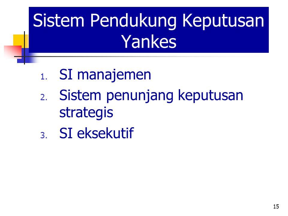 Sistem Pendukung Keputusan Yankes
