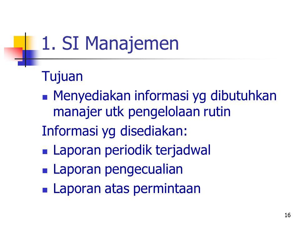 1. SI Manajemen Tujuan. Menyediakan informasi yg dibutuhkan manajer utk pengelolaan rutin. Informasi yg disediakan: