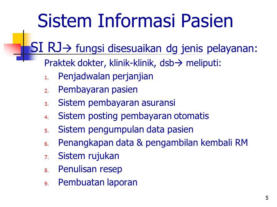 Sistem Informasi Pasien