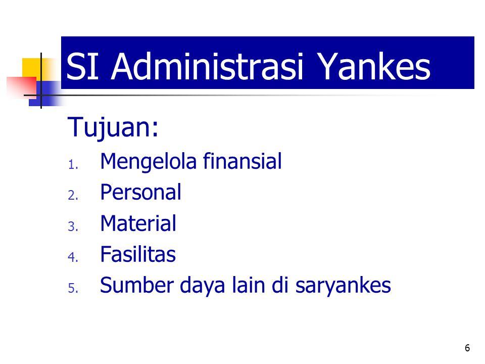 SI Administrasi Yankes