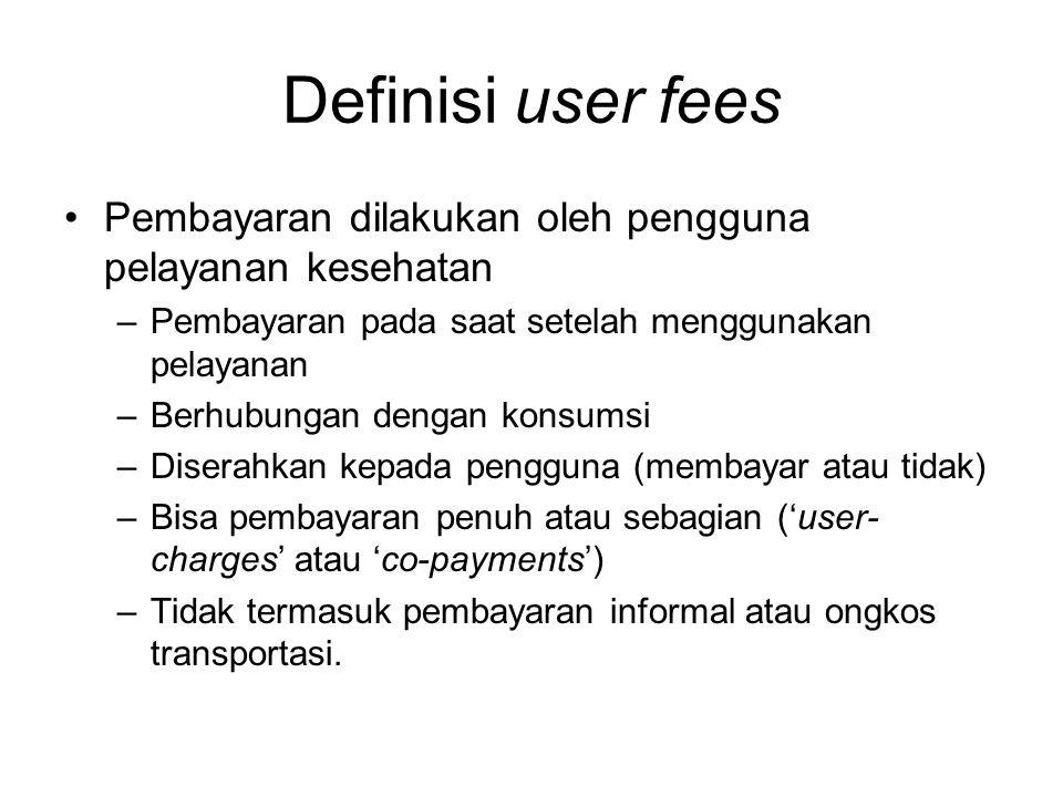 Definisi user fees Pembayaran dilakukan oleh pengguna pelayanan kesehatan. Pembayaran pada saat setelah menggunakan pelayanan.