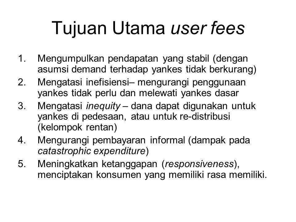 Tujuan Utama user fees Mengumpulkan pendapatan yang stabil (dengan asumsi demand terhadap yankes tidak berkurang)