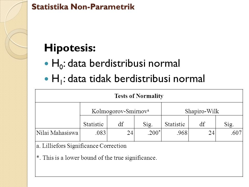 H0: data berdistribusi normal H1: data tidak berdistribusi normal