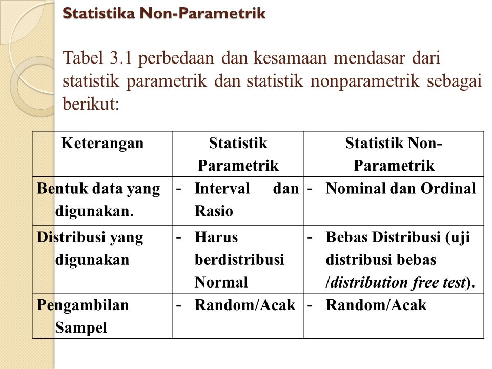 Statistik Non- Parametrik