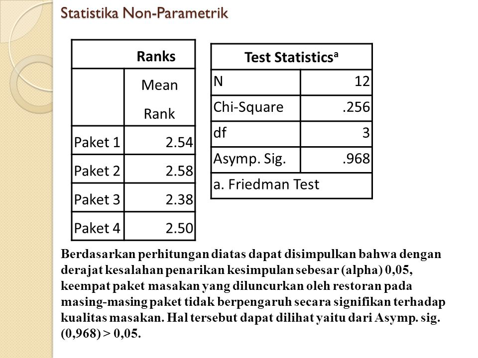 Statistika Non-Parametrik Ranks Mean Rank