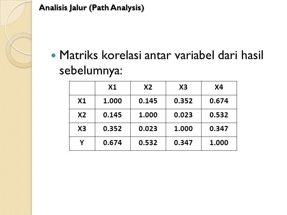 Matriks korelasi antar variabel dari hasil sebelumnya: