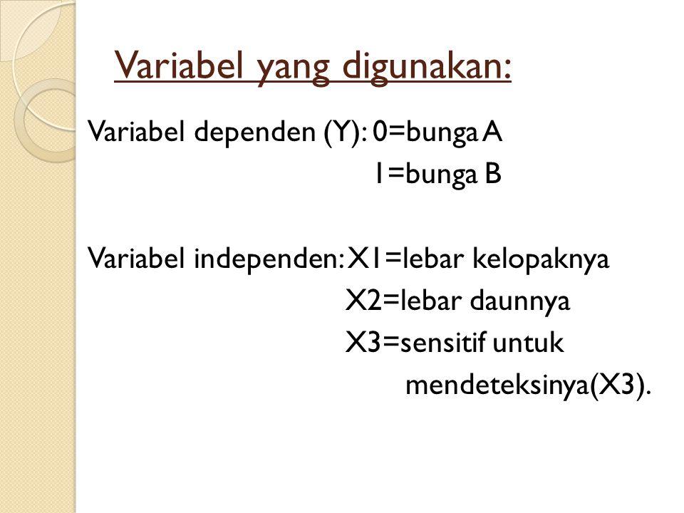 Variabel yang digunakan:
