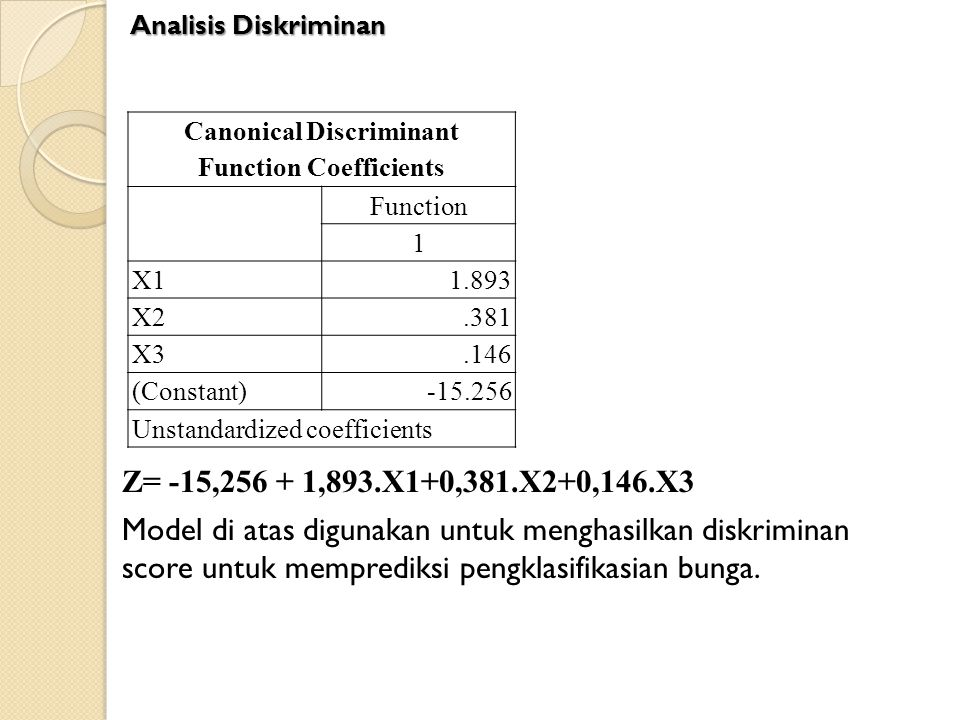 Canonical Discriminant Function Coefficients