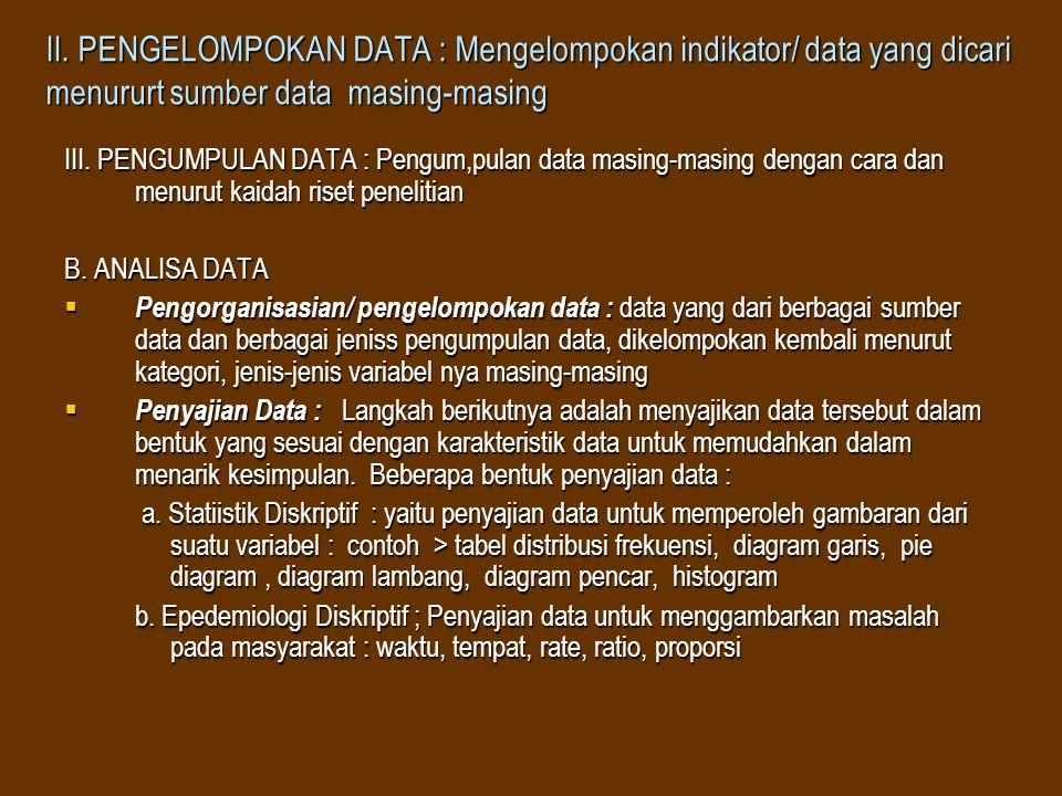II. PENGELOMPOKAN DATA : Mengelompokan indikator/ data yang dicari menururt sumber data masing-masing