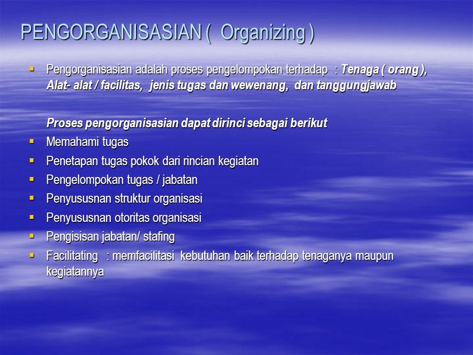 PENGORGANISASIAN ( Organizing )
