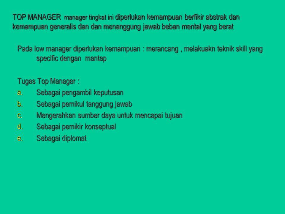 TOP MANAGER manager tingkat ini diperlukan kemampuan berfikir abstrak dan kemampuan generalis dan dan menanggung jawab beban mental yang berat