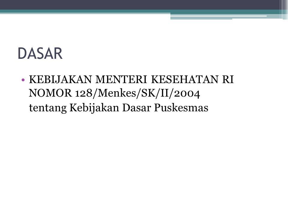 DASAR KEBIJAKAN MENTERI KESEHATAN RI NOMOR 128/Menkes/SK/II/2004