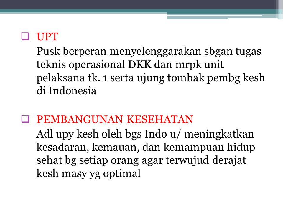 UPT Pusk berperan menyelenggarakan sbgan tugas teknis operasional DKK dan mrpk unit pelaksana tk. 1 serta ujung tombak pembg kesh di Indonesia.