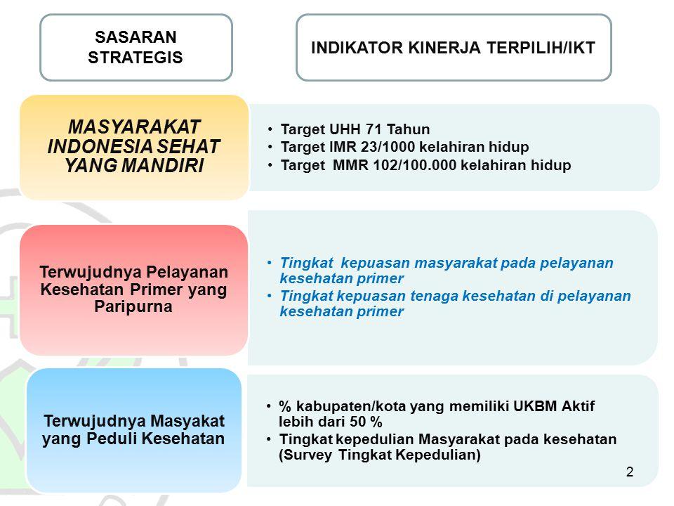 MASYARAKAT INDONESIA SEHAT YANG MANDIRI