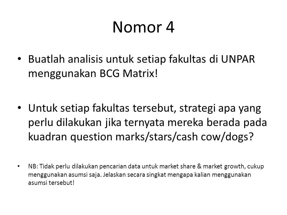 Nomor 4 Buatlah analisis untuk setiap fakultas di UNPAR menggunakan BCG Matrix!