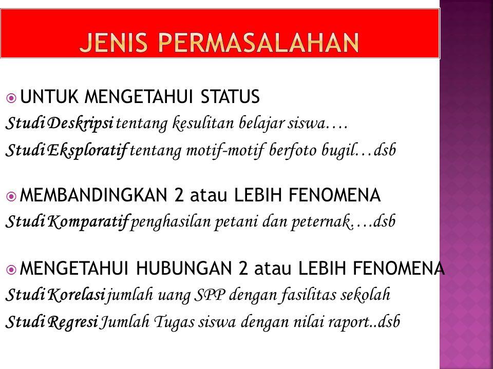 JENIS PERMASALAHAN UNTUK MENGETAHUI STATUS
