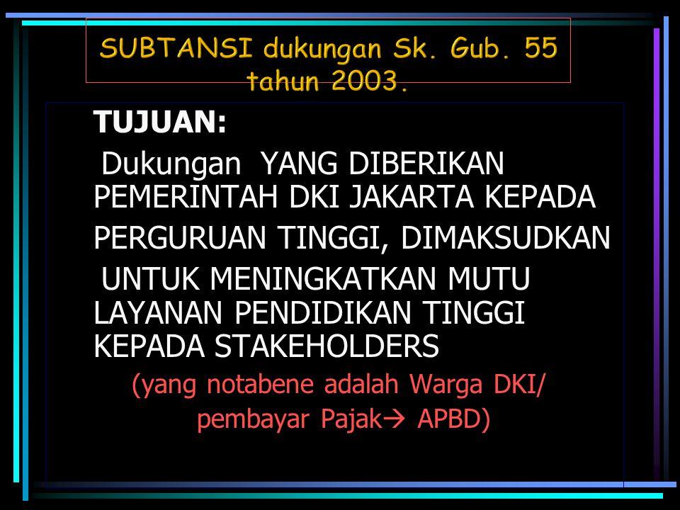 SUBTANSI dukungan Sk. Gub. 55 tahun 2003.