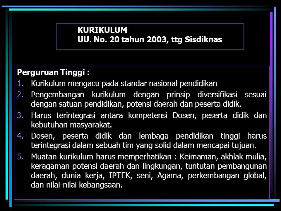 KURIKULUM UU. No. 20 tahun 2003, ttg Sisdiknas