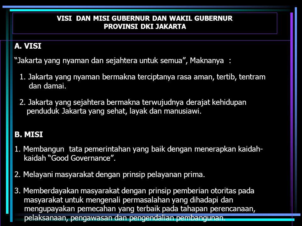 VISI DAN MISI GUBERNUR DAN WAKIL GUBERNUR PROVINSI DKI JAKARTA