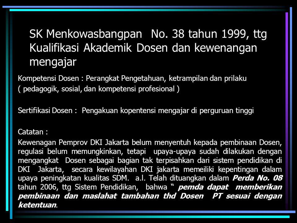 SK Menkowasbangpan No. 38 tahun 1999, ttg Kualifikasi Akademik Dosen dan kewenangan mengajar