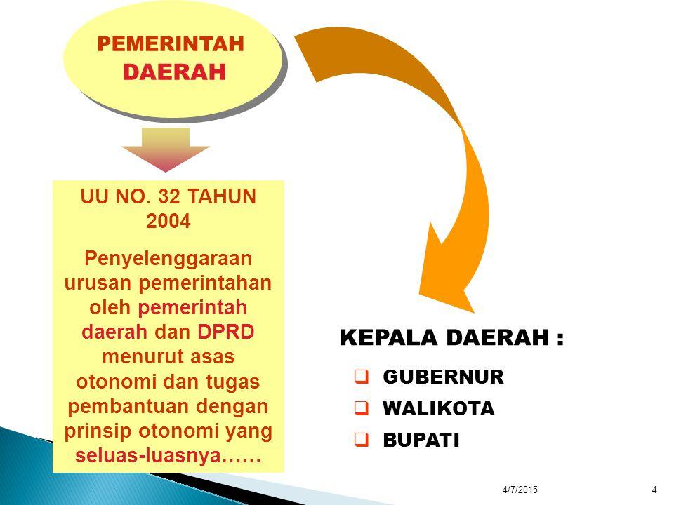 PEMERINTAH DAERAH KEPALA DAERAH : UU NO. 32 TAHUN 2004