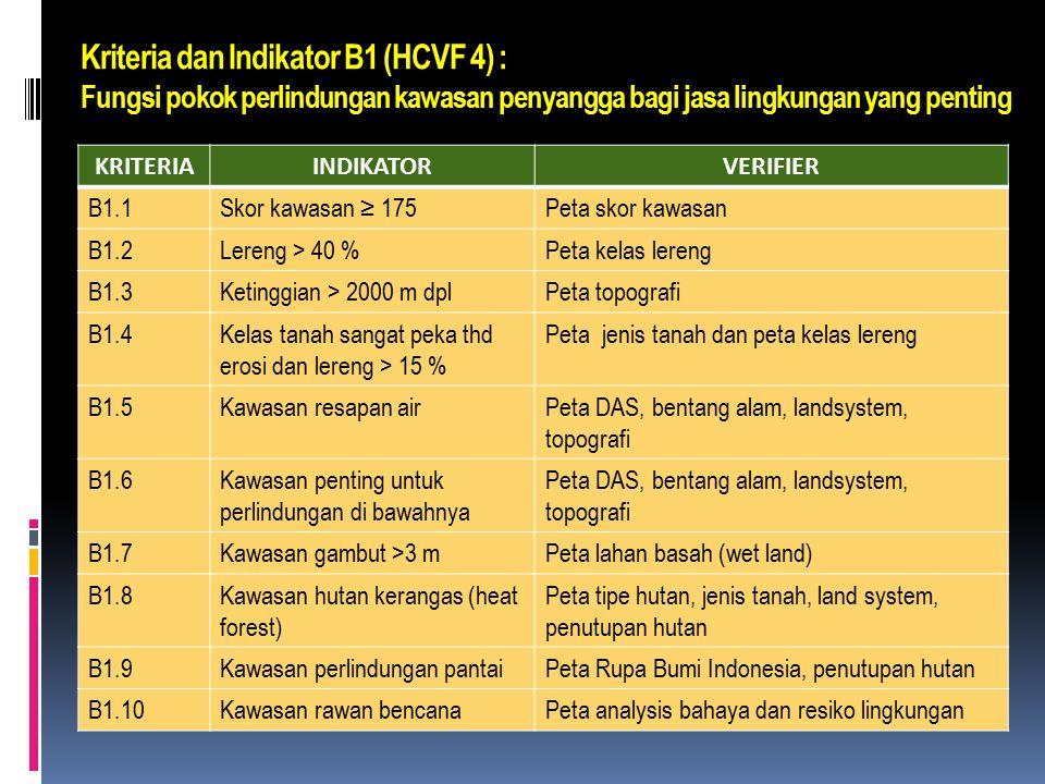 Kriteria dan Indikator B1 (HCVF 4) : Fungsi pokok perlindungan kawasan penyangga bagi jasa lingkungan yang penting