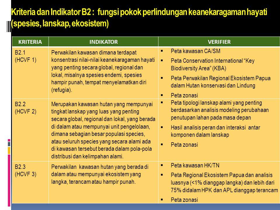 Kriteria dan Indikator B2 : fungsi pokok perlindungan keanekaragaman hayati (spesies, lanskap, ekosistem)