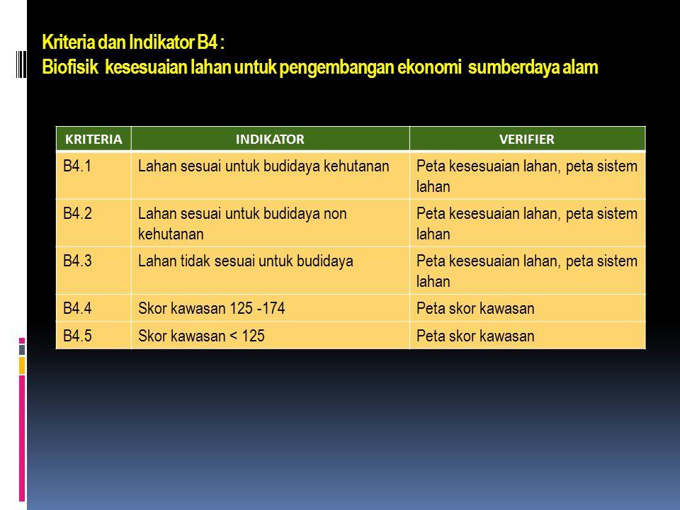 Kriteria dan Indikator B4 : Biofisik kesesuaian lahan untuk pengembangan ekonomi sumberdaya alam