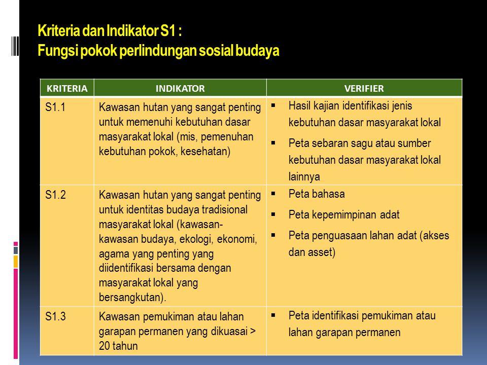 Kriteria dan Indikator S1 : Fungsi pokok perlindungan sosial budaya
