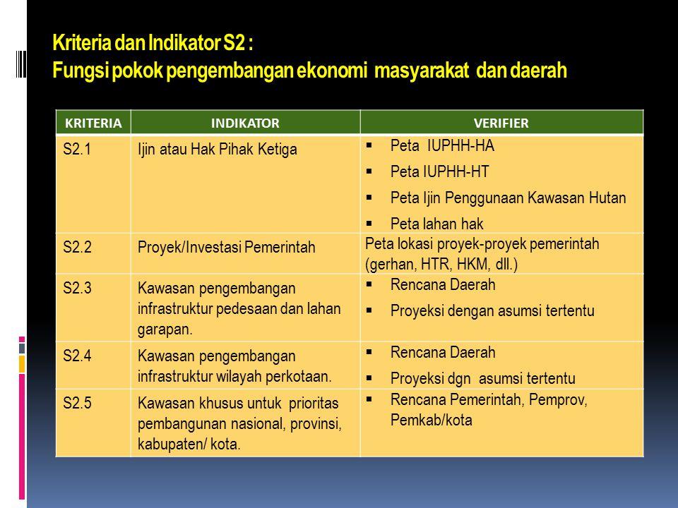 Kriteria dan Indikator S2 : Fungsi pokok pengembangan ekonomi masyarakat dan daerah