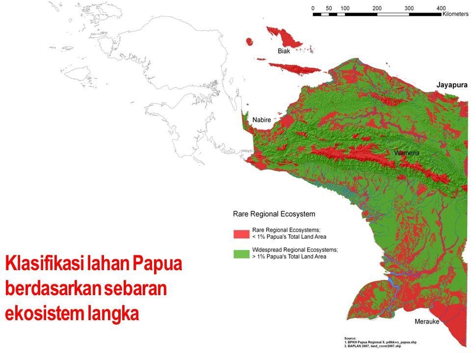 Klasifikasi lahan Papua
