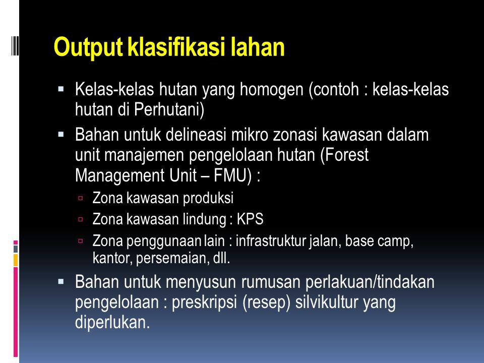 Output klasifikasi lahan