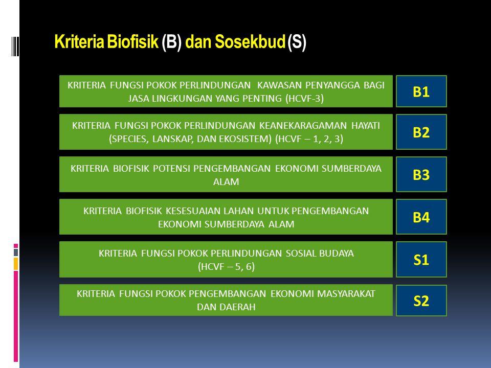 Kriteria Biofisik (B) dan Sosekbud (S)