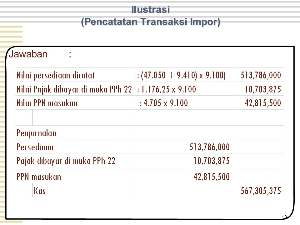 Ilustrasi (Pencatatan Transaksi Impor)