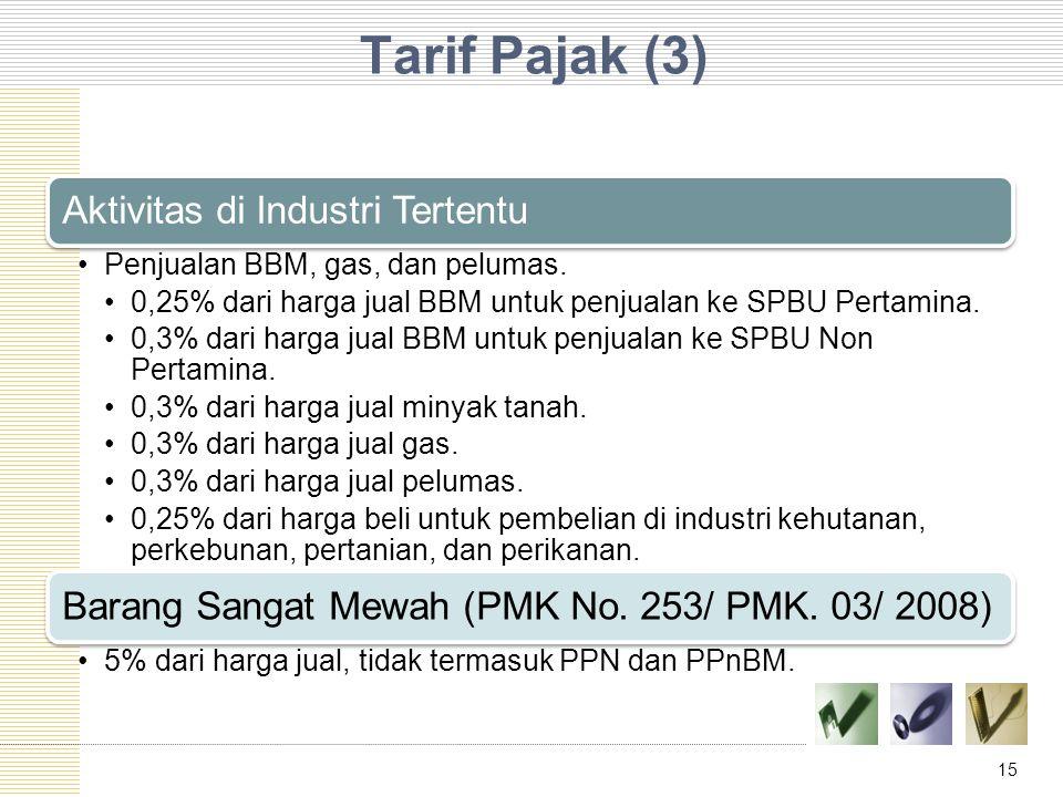 Tarif Pajak (3) Aktivitas di Industri Tertentu