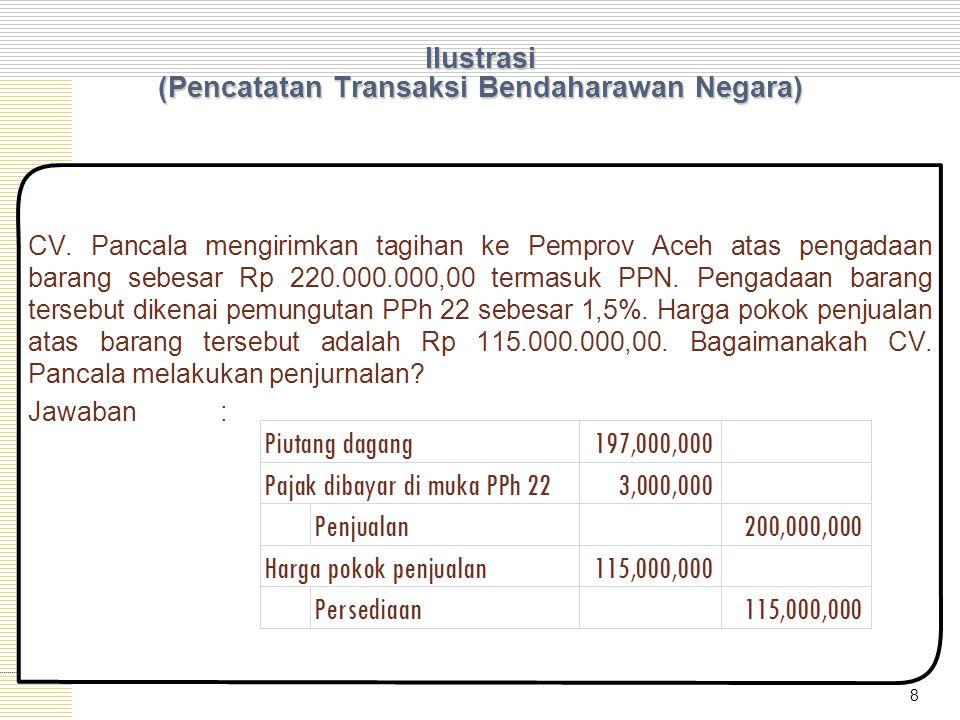 Ilustrasi (Pencatatan Transaksi Bendaharawan Negara)