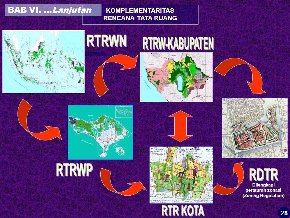 RTRWN RTRW-KABUPATEN RTRWP RDTR RTR KOTA