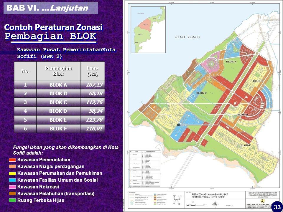 Contoh Peraturan Zonasi Pembagian BLOK
