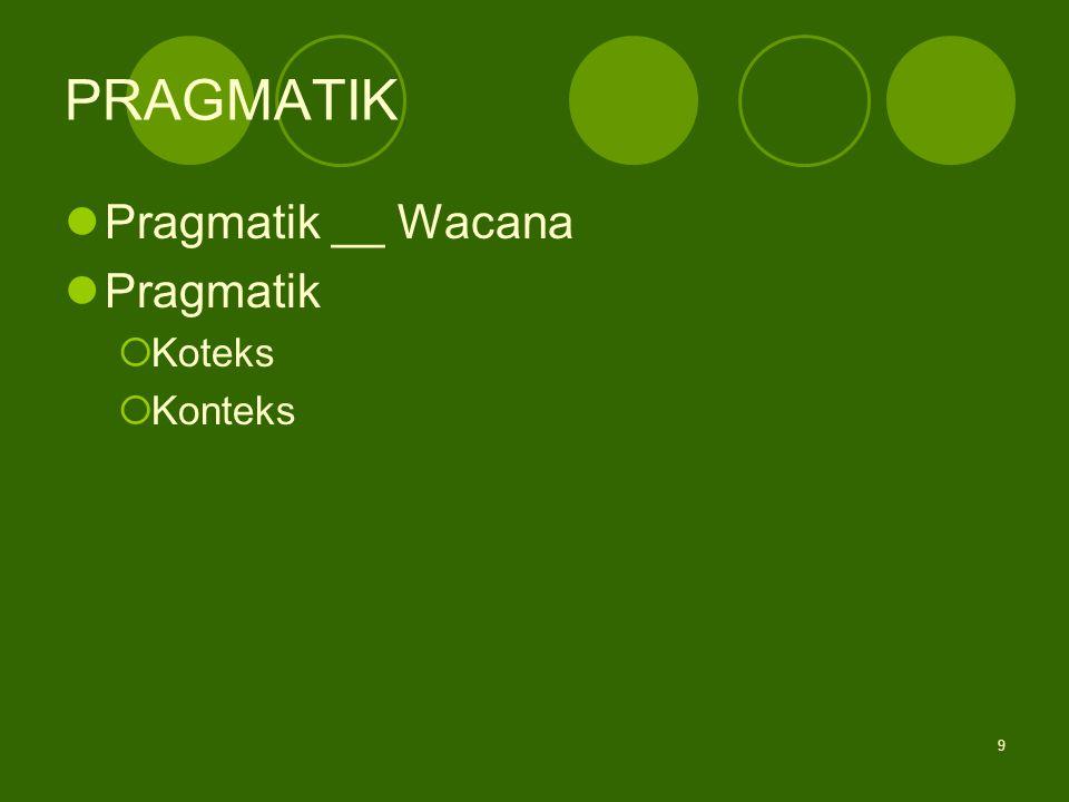 PRAGMATIK Pragmatik __ Wacana Pragmatik Koteks Konteks