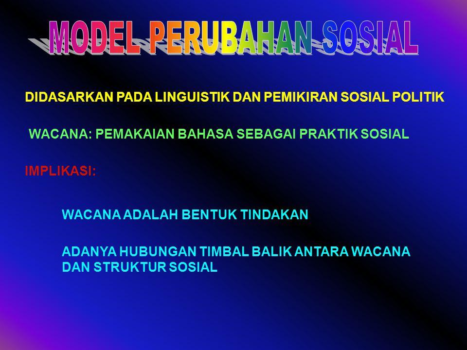 MODEL PERUBAHAN SOSIAL