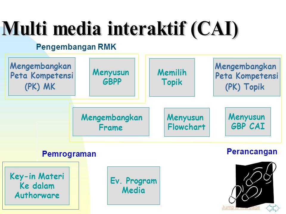 Multi media interaktif (CAI)