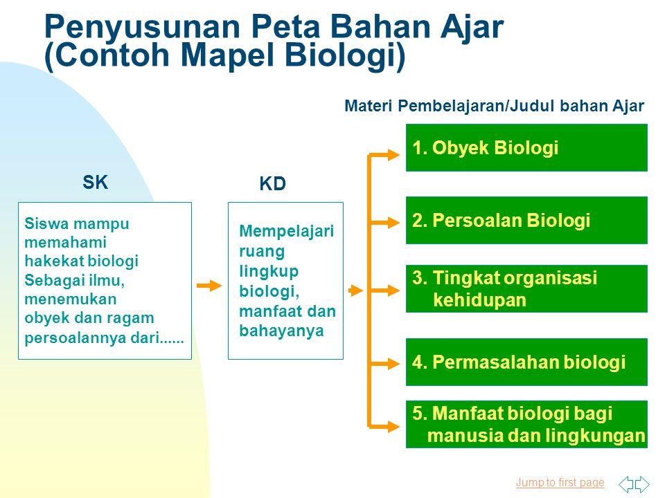 Penyusunan Peta Bahan Ajar (Contoh Mapel Biologi)
