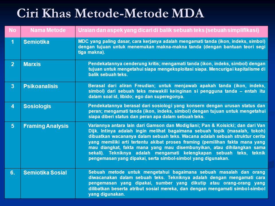Ciri Khas Metode-Metode MDA