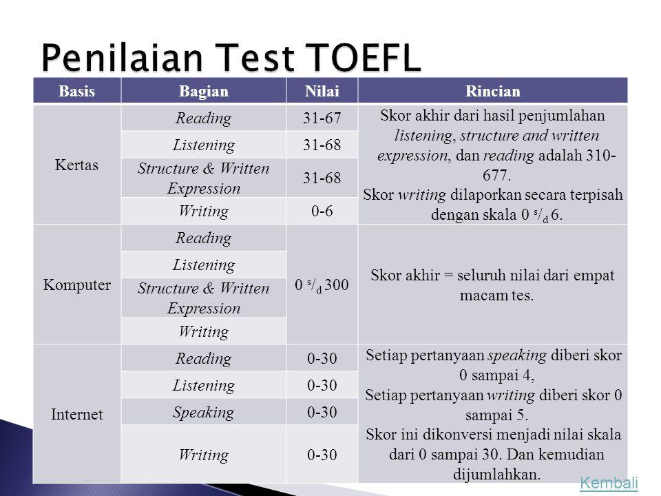 Penilaian Test TOEFL Basis Bagian Nilai Rincian Kertas Reading 31-67