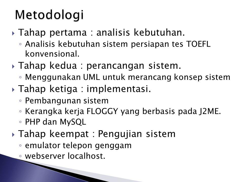 Metodologi Tahap pertama : analisis kebutuhan.